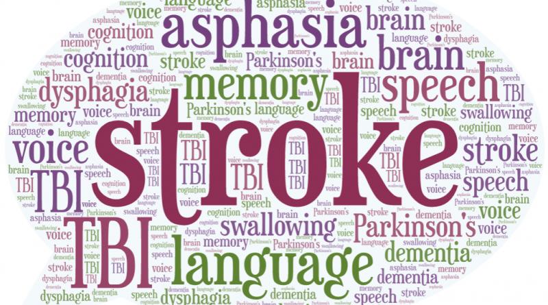Adult Speech Therapy - Salubris Speech Therapy